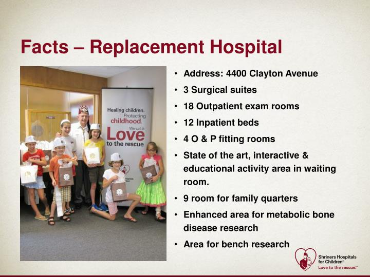 Facts – Replacement Hospital
