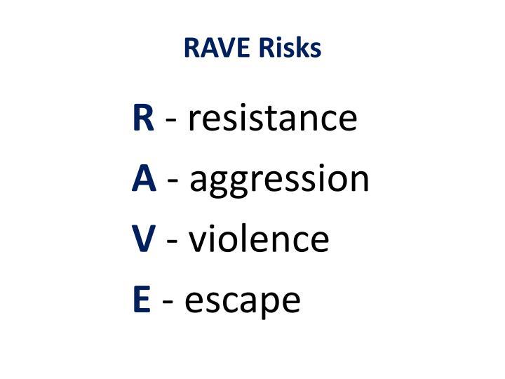 RAVE Risks