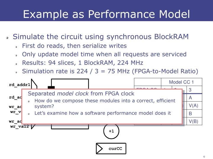 Example as Performance Model