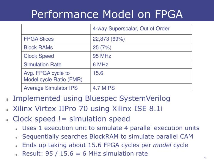 Performance Model on FPGA