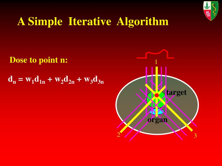 A Simple  Iterative  Algorithm