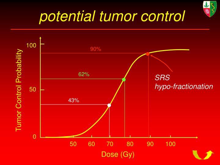 potential tumor control