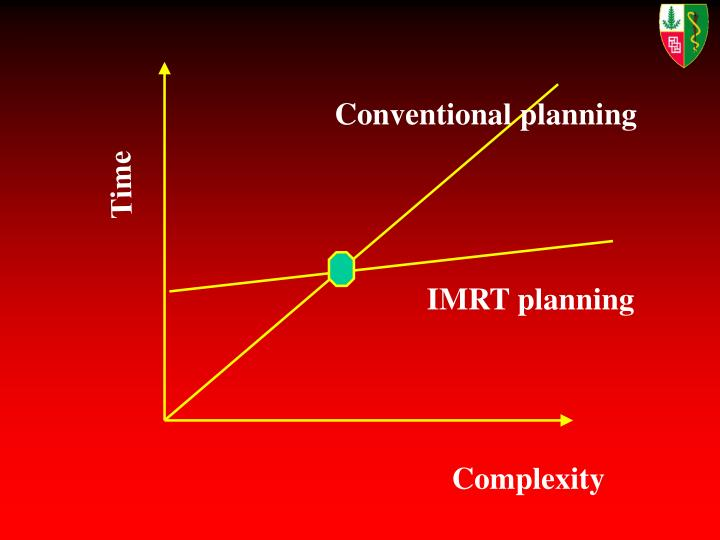 Conventional planning