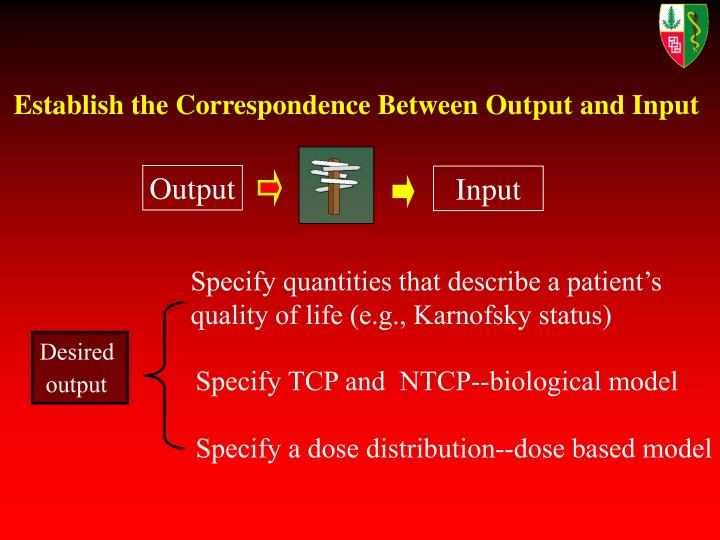 Establish the Correspondence Between Output and Input