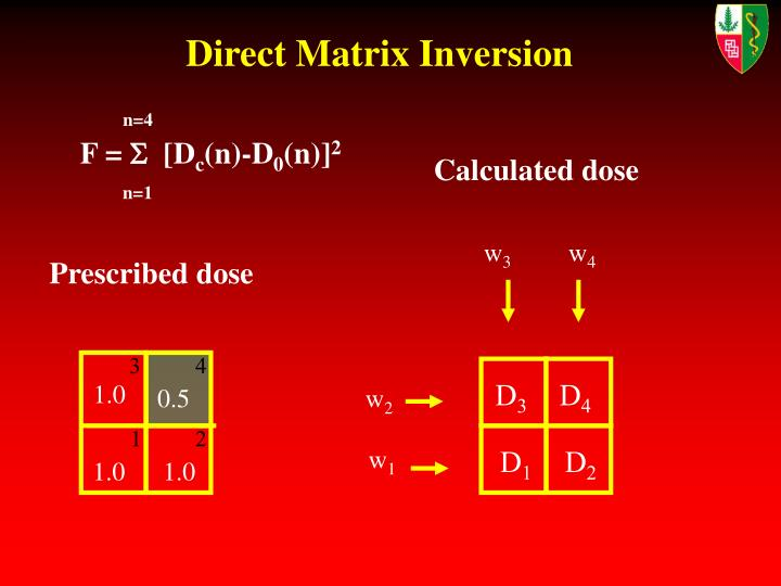 Direct Matrix Inversion