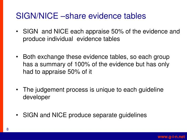 SIGN/NICE –share evidence tables