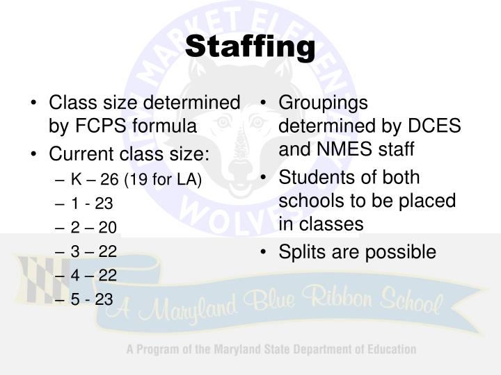 Class size determined by FCPS formula