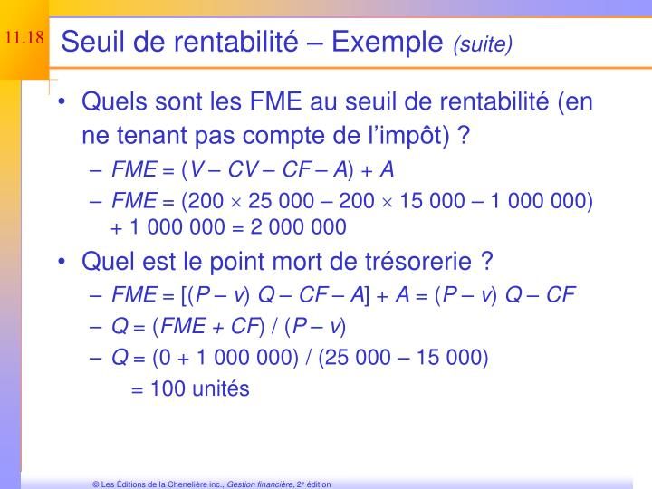 Seuil de rentabilité – Exemple