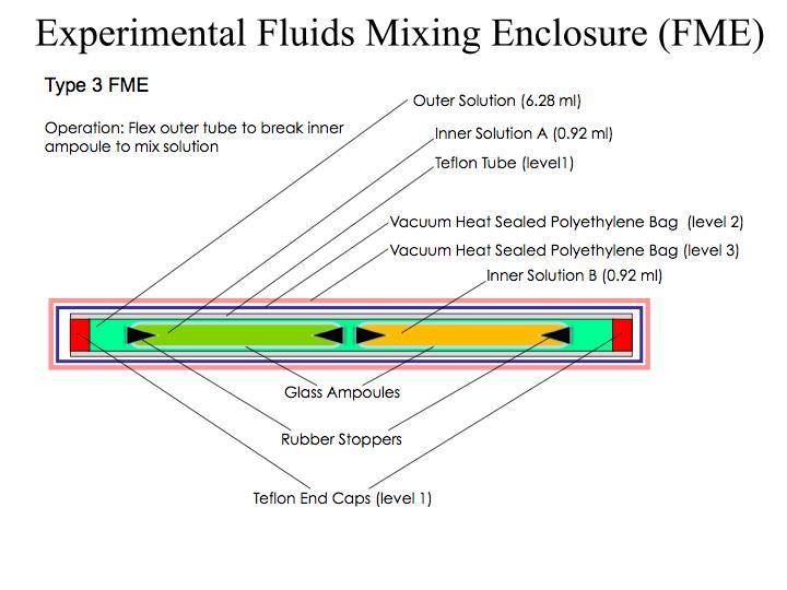 Experimental Fluids Mixing Enclosure (FME)