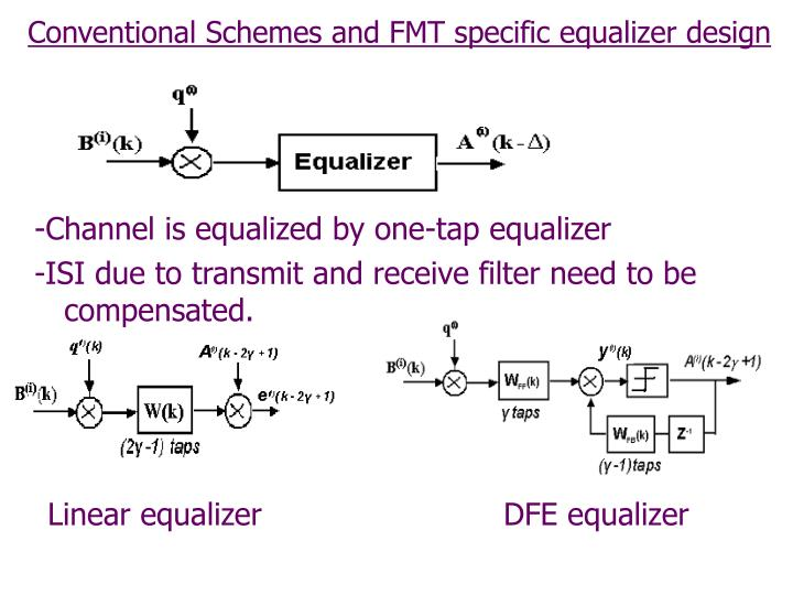 Conventional Schemes and FMT specific equalizer design