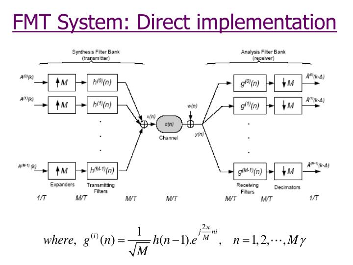 FMT System: Direct implementation