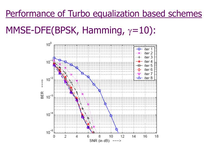 Performance of Turbo equalization based schemes