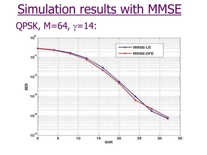 Simulation results with MMSE