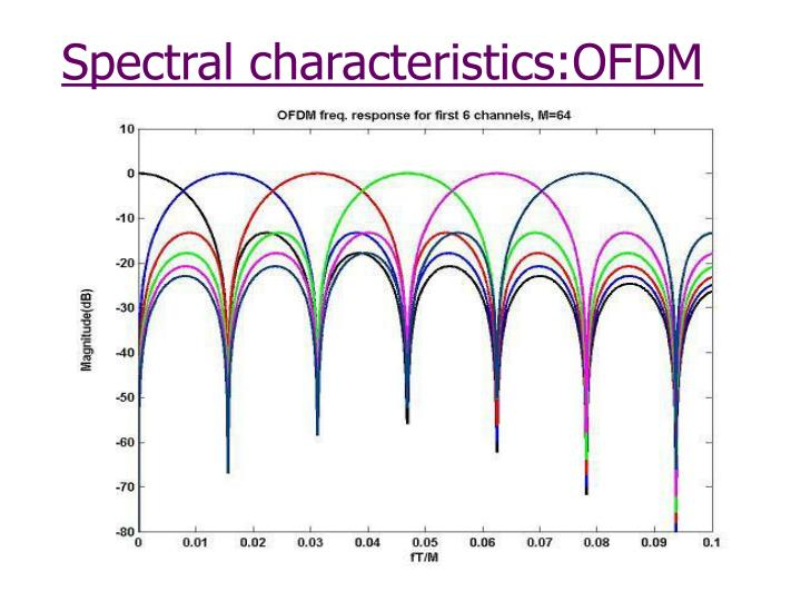 Spectral characteristics:OFDM