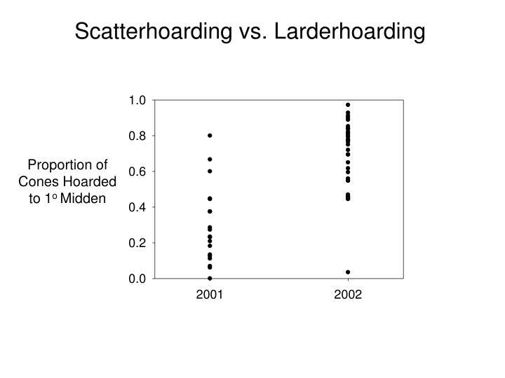 Scatterhoarding vs. Larderhoarding