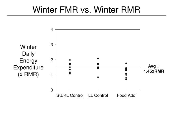 Winter FMR vs. Winter RMR