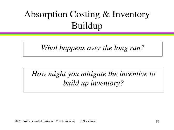 Absorption Costing & Inventory Buildup
