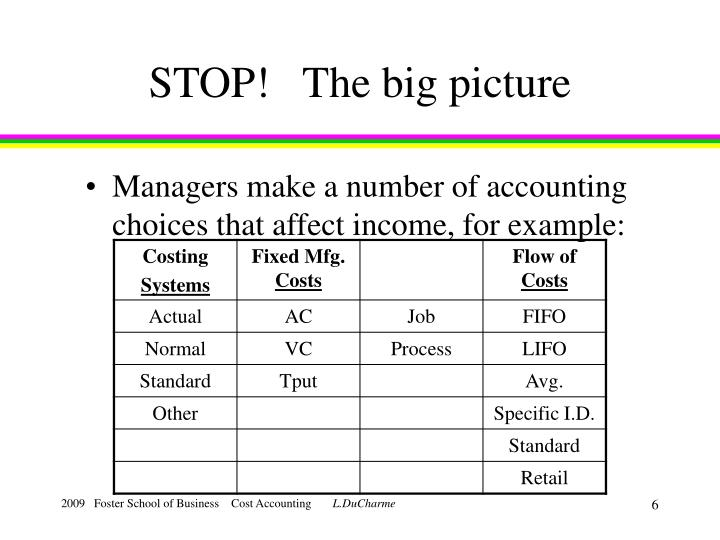 STOP!   The big picture