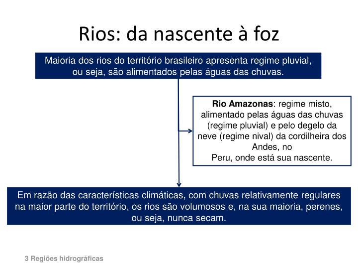Rios: da nascente à foz