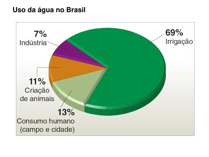 Uso da água no Brasil