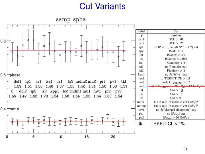 Cut Variants