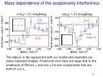 mass dependence of the acoplanarity interference