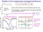studies of the acoplanarity averaged interference