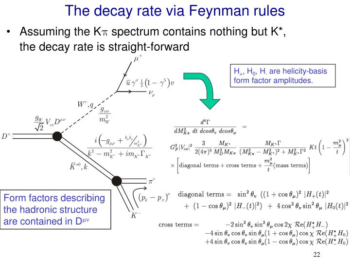 The decay rate via Feynman rules