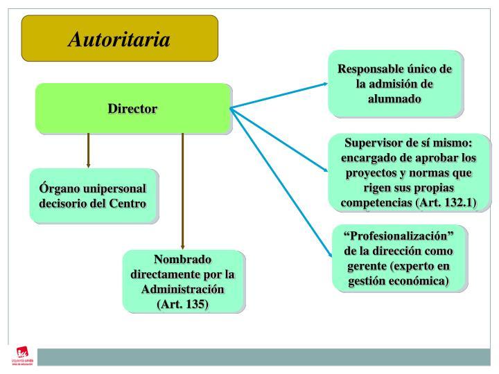 Autoritaria