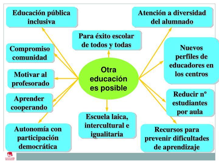 Educación pública inclusiva