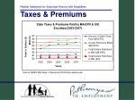 taxes premiums