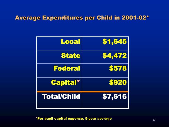 Average Expenditures per Child in 2001-02*