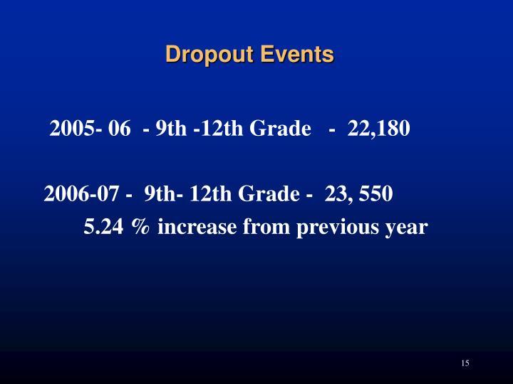 2005- 06  - 9th -12th Grade   -  22,180