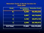 retention costs in north carolina for 2005 2006