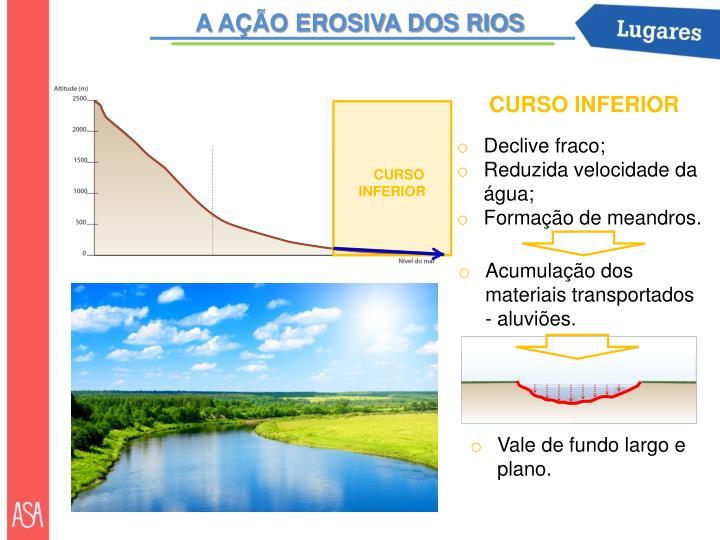 A AÇÃO EROSIVA DOS RIOS