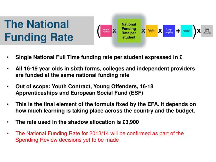 National Funding Rate per student