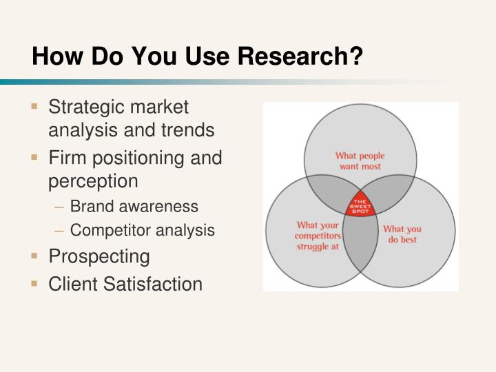 How Do You Use Research?