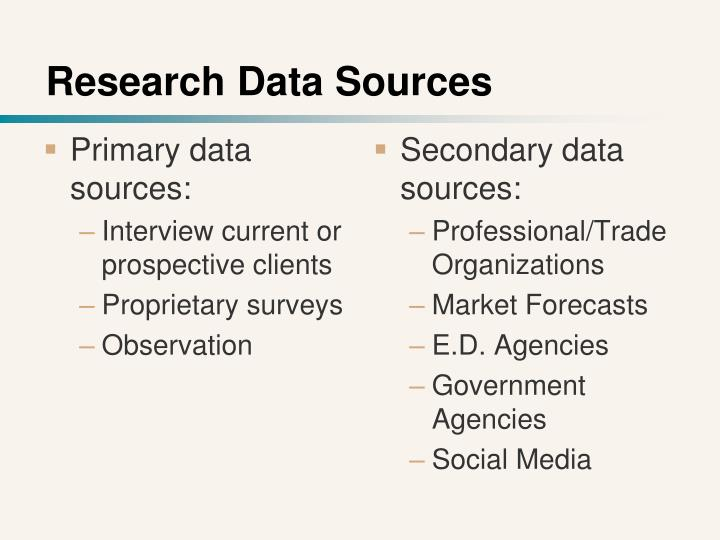 Research Data Sources