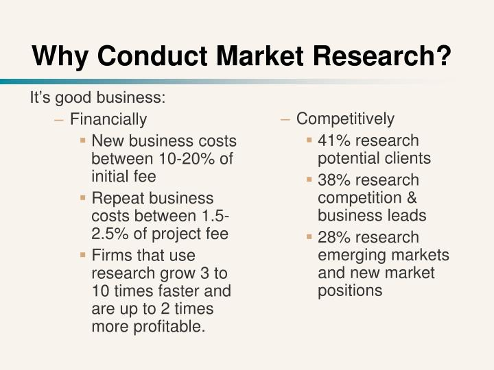 Why Conduct Market Research?