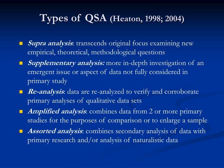 Types of QSA