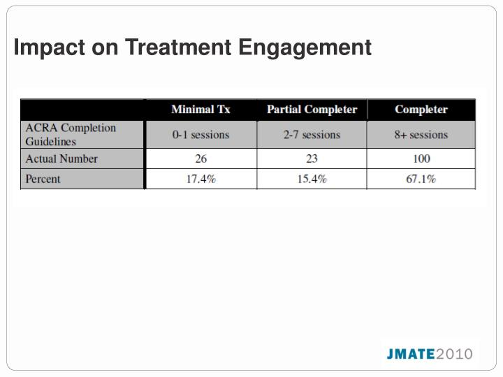 Impact on Treatment Engagement