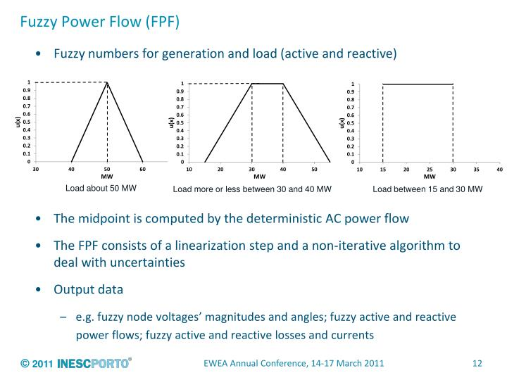 Fuzzy Power Flow (FPF)