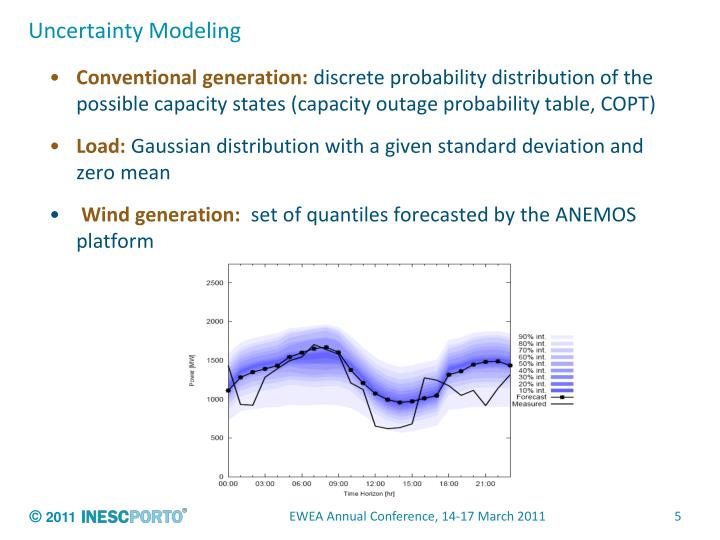 Uncertainty Modeling