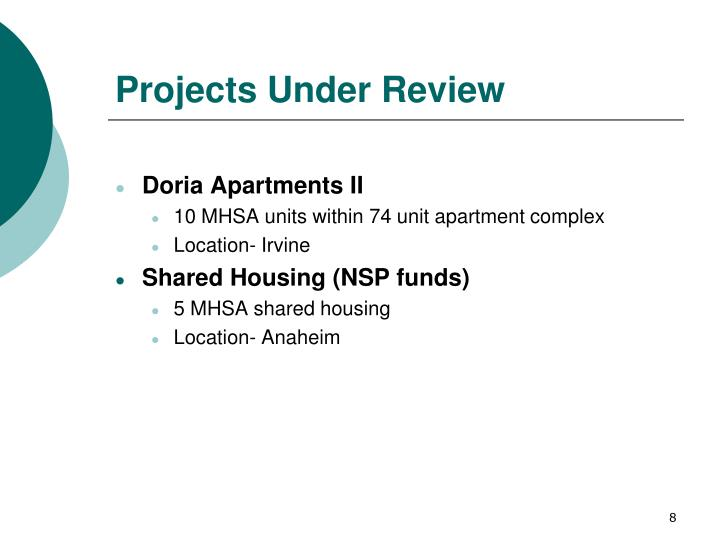 Projects Under Review