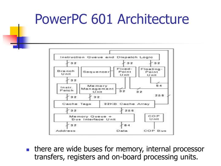 PowerPC 601 Architecture