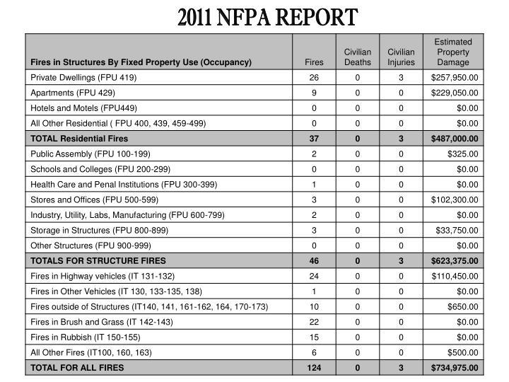 2011 NFPA REPORT