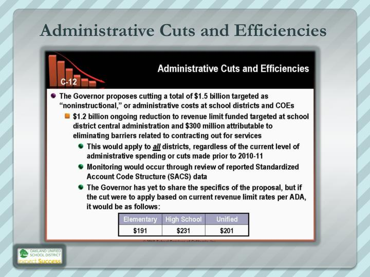 Administrative Cuts and Efficiencies
