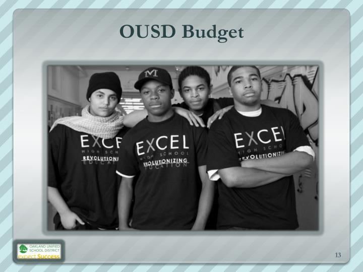 OUSD Budget