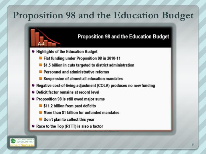 Proposition 98 and the Education Budget