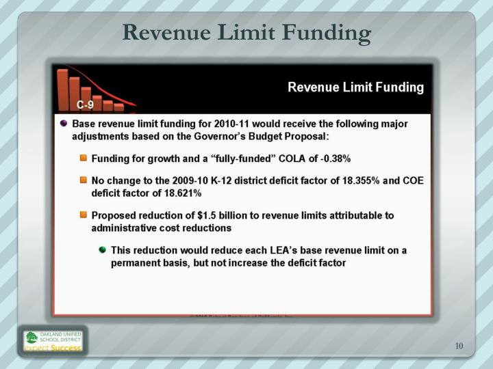 Revenue Limit Funding